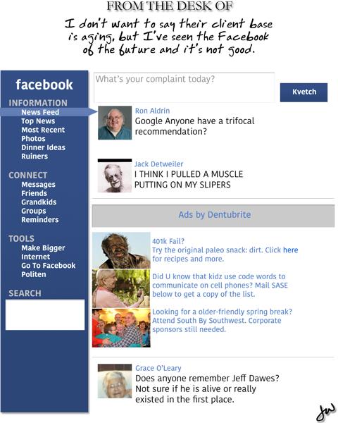 facebook-future